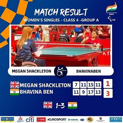 Bhavina Ben Patel Enters Round Of 16 In  Women's Singles Table Tennis event Of The Tokyo Paralympics